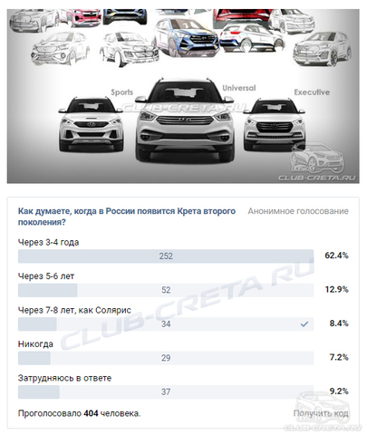 Соц-сети и статистика Creta Club